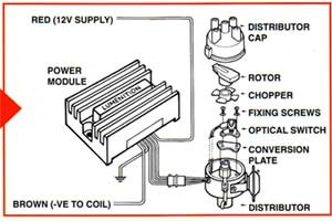 fitting ignition systems newtronic electronic ignition wiring diagram at edmiracle.co